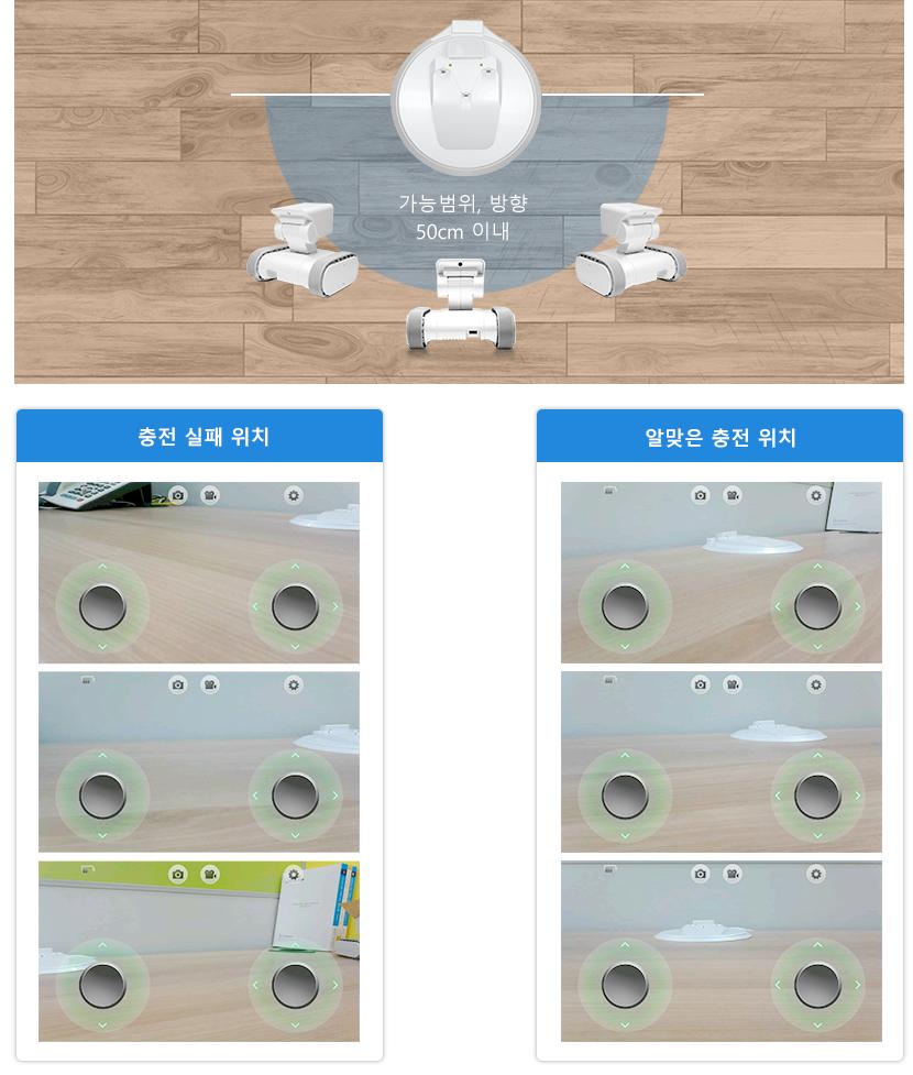 안정적인 충전 도킹을 위하여 로봇을 아래와 같이 이동 후 자동 충전 기능을 실행하십시오.